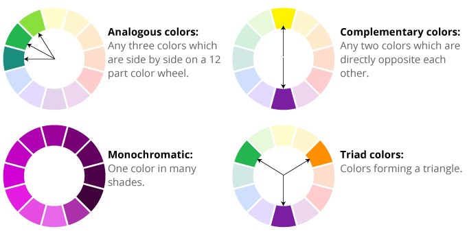Color Models We Describe Colors Using There Are Literally Millions Of And Naming Them All Remembering The Names Is Impossible